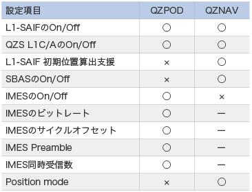 qzss-3-1